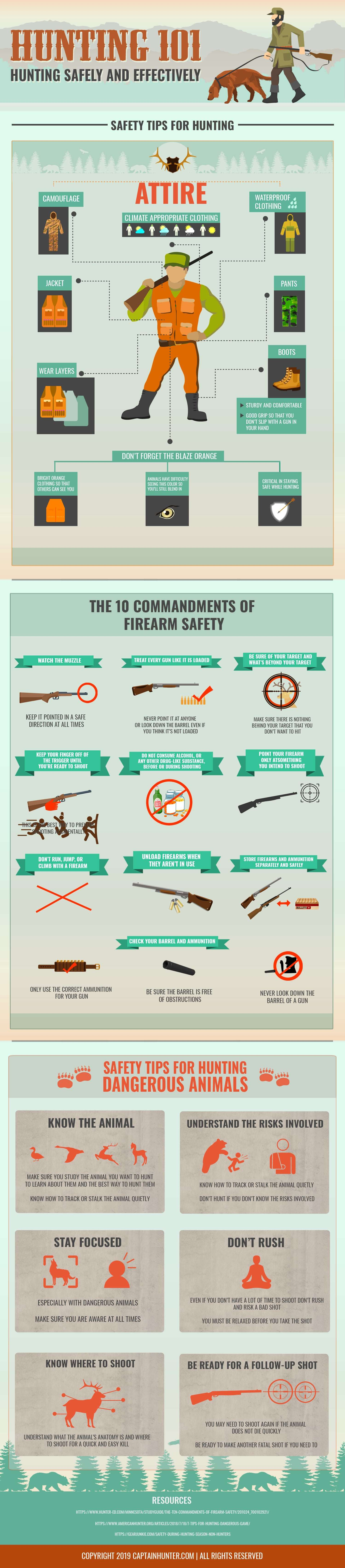 Hunting101 Hunting Safely and Effectively